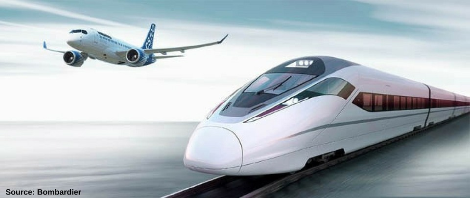 Rail Lines and Airlines - A Straightforward Fight?