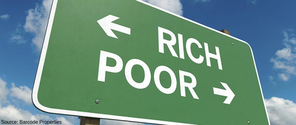 The Inequality Conundrum