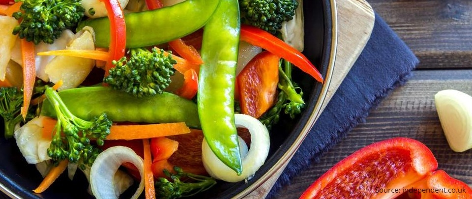 The Daily Digest: Eat Less Meat, Live Longer?