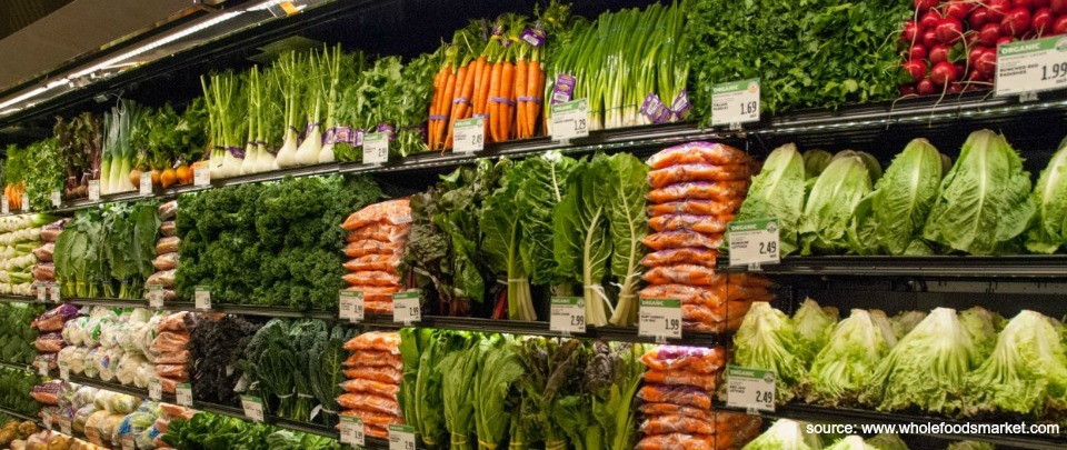 Food Print - The Environmental Cost of Food