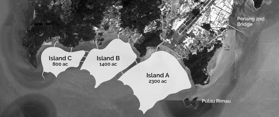The Perils of the Penang South Islands Project