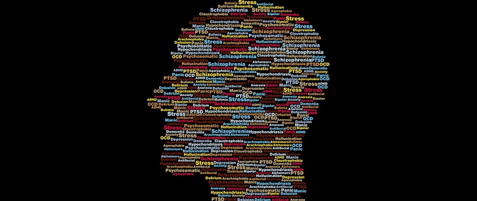 UnderstandingThe Psychological Wellbeing Of Men And Women
