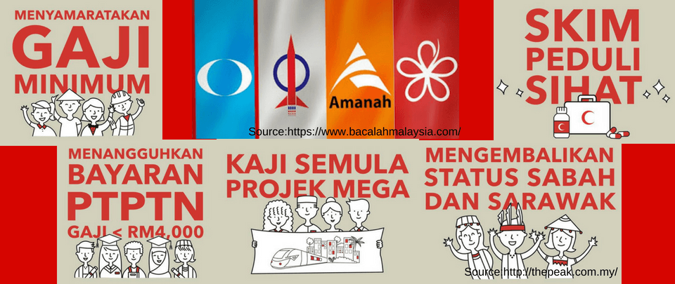 Pakatan's 100 Days: Human Rights