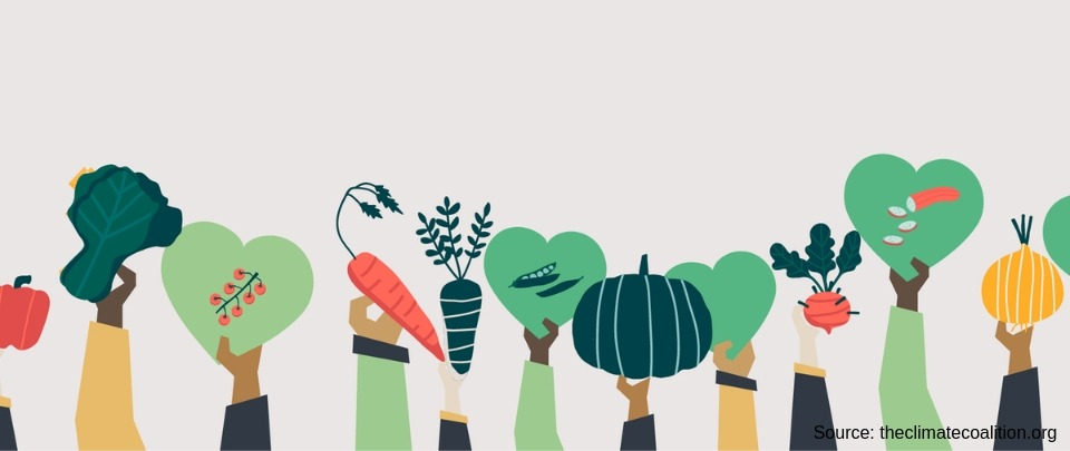 Eat For A Healthier Climate