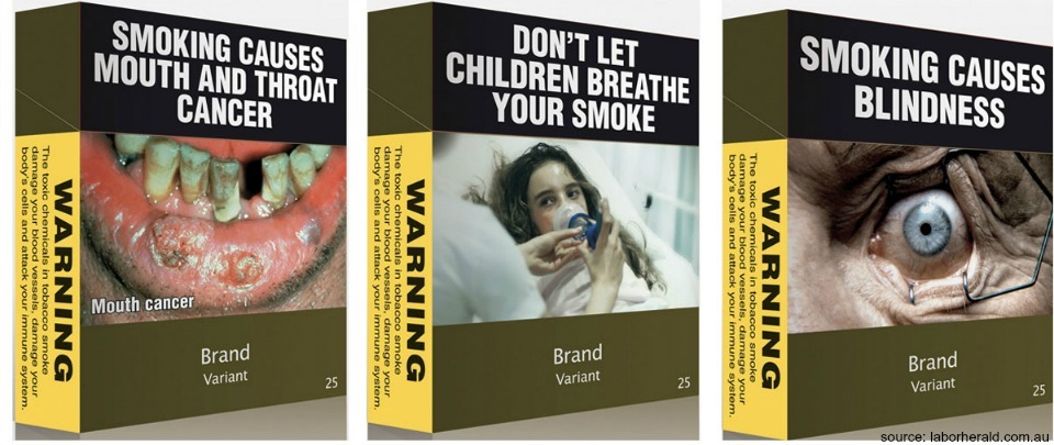 Plain Packaging #1: The Case Against It - Intellectual Property