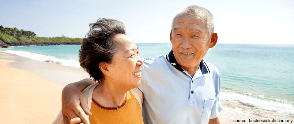 Coping with an Ageing Population