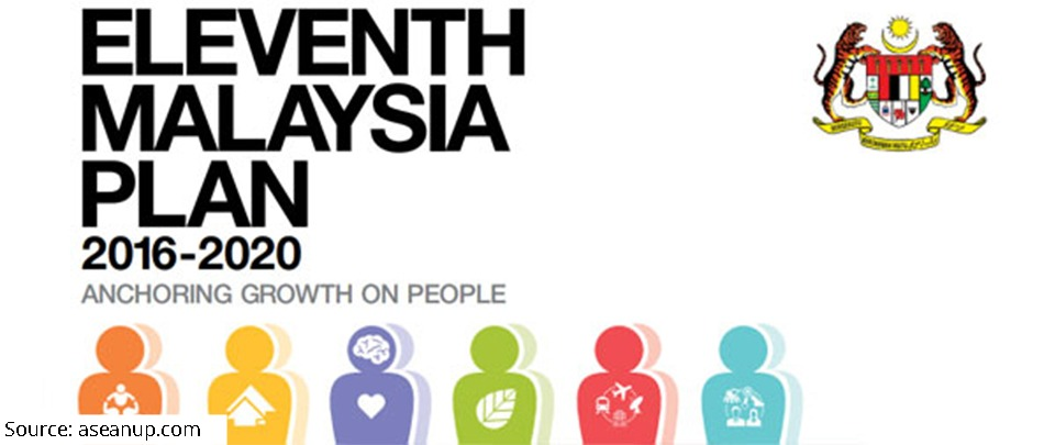 Midterm Review of 11th Malaysia Plan