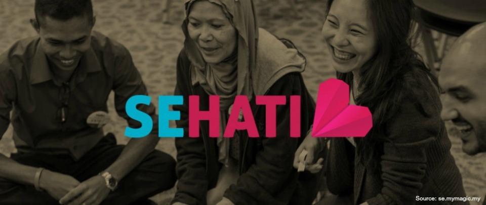 Social Entrepreneurship - SEHATI Tours Nationwide