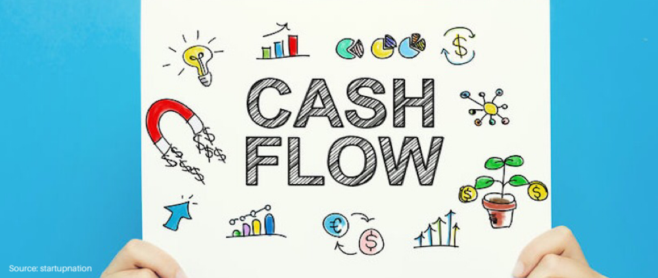 MCO: Managing Cash Flows and Staying Invested