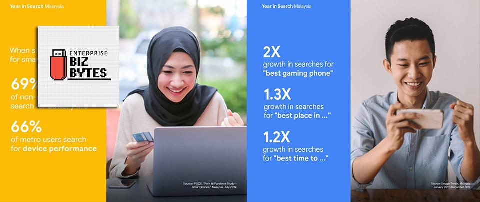 Google Malaysia's Year In Search Insights For Brands 2020