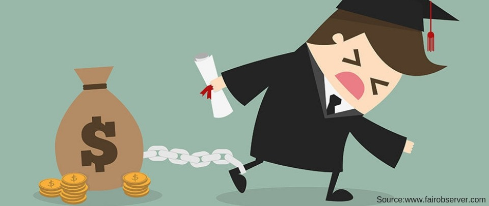 Mandatory PTPTN Loan Repayments