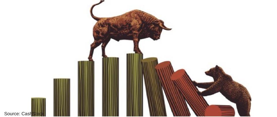 When Will The Longest Bull-Market Run In History End?